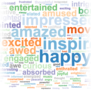 Word cloud3